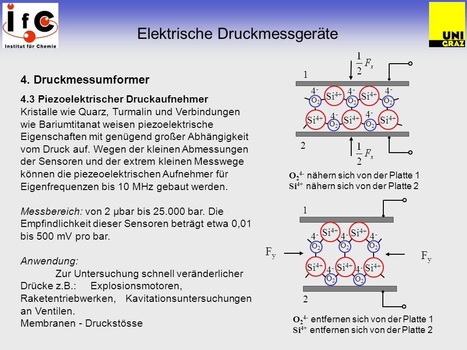 4. Druckmessumformer 4.3 Piezoelektrischer Druckaufnehmer Kristalle wie Quarz, Turmalin und Verbindungen wie Bariumtitanat weisen piezoelektrische Eig