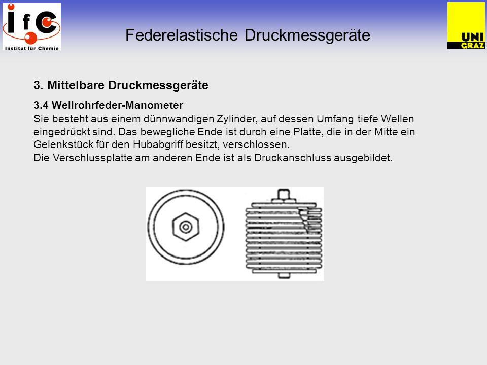 3. Mittelbare Druckmessgeräte 3.4 Wellrohrfeder-Manometer Sie besteht aus einem dünnwandigen Zylinder, auf dessen Umfang tiefe Wellen eingedrückt sind