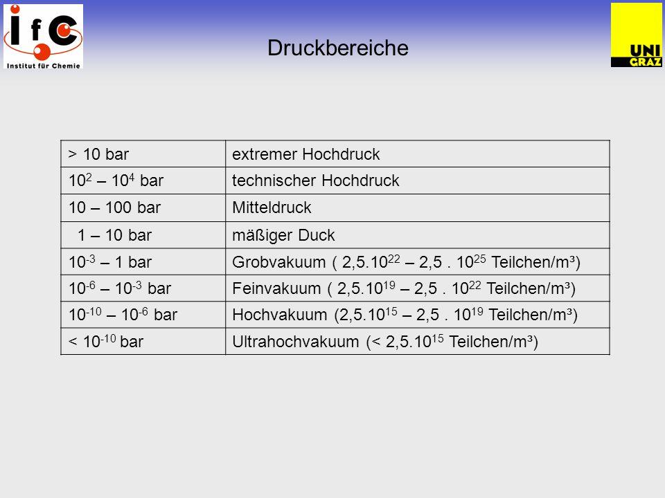 Druckbereiche > 10 barextremer Hochdruck 10 2 – 10 4 bartechnischer Hochdruck 10 – 100 barMitteldruck 1 – 10 barmäßiger Duck 10 -3 – 1 barGrobvakuum (