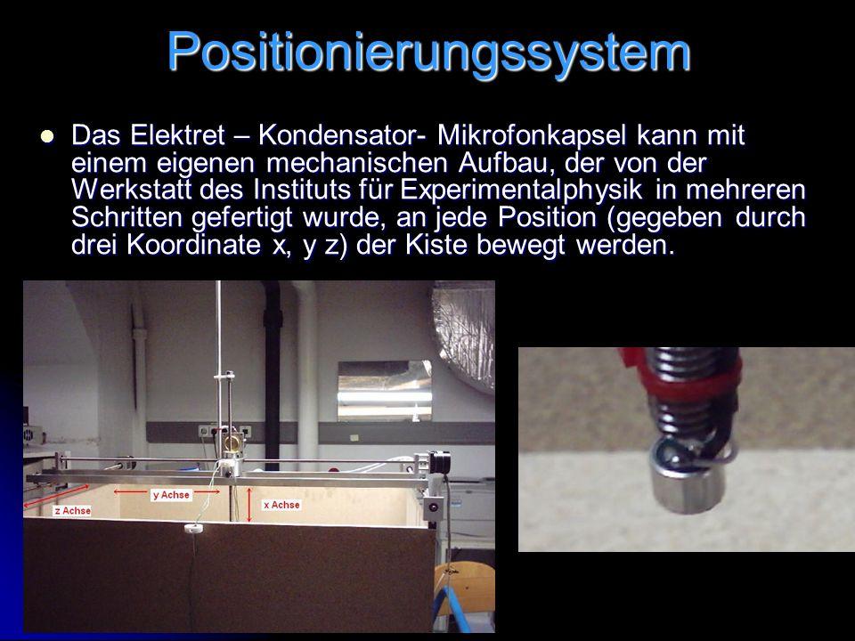 Positionierungssystem Das Elektret – Kondensator- Mikrofonkapsel kann mit einem eigenen mechanischen Aufbau, der von der Werkstatt des Instituts für Experimentalphysik in mehreren Schritten gefertigt wurde, an jede Position (gegeben durch drei Koordinate x, y z) der Kiste bewegt werden.
