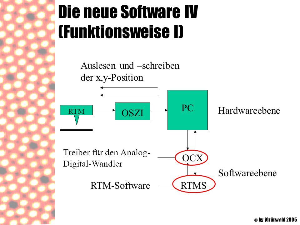 Die neue Software IV (Funktionsweise I) © by jGrünwald 2005 Hardwareebene Softwareebene OCX RTMS RTM OSZI PC Auslesen und –schreiben der x,y-Position