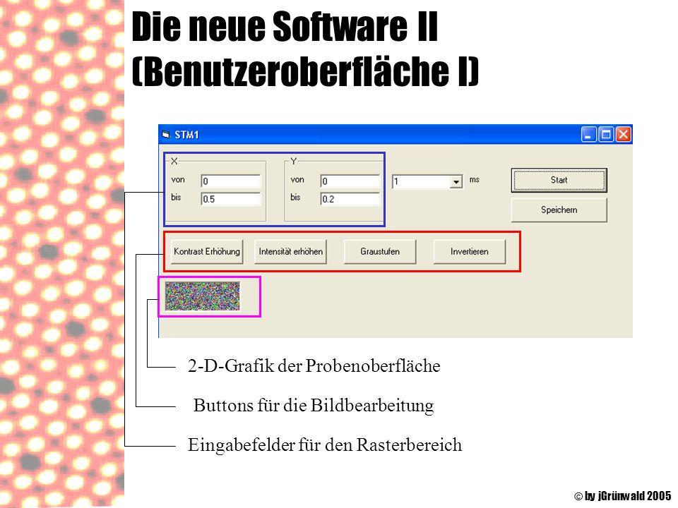 Die neue Software II (Benutzeroberfläche I) © by jGrünwald 2005 Eingabefelder für den Rasterbereich Buttons für die Bildbearbeitung 2-D-Grafik der Pro