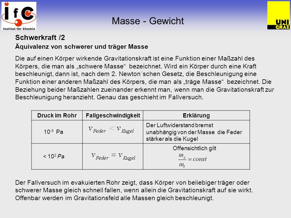 Masse - Gewicht Schwerkraft /2 Äquivalenz von schwerer und träger Masse Die auf einen Körper wirkende Gravitationskraft ist eine Funktion einer Maßzah