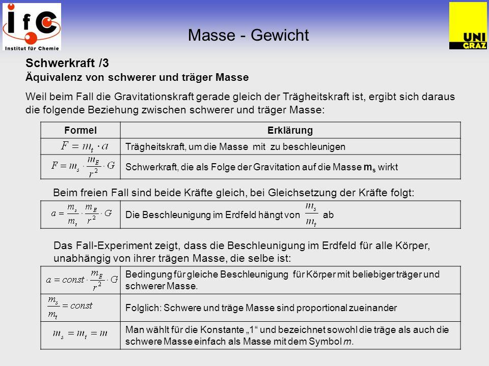 Masse - Gewicht Schwerkraft /3 Äquivalenz von schwerer und träger Masse Weil beim Fall die Gravitationskraft gerade gleich der Trägheitskraft ist, erg