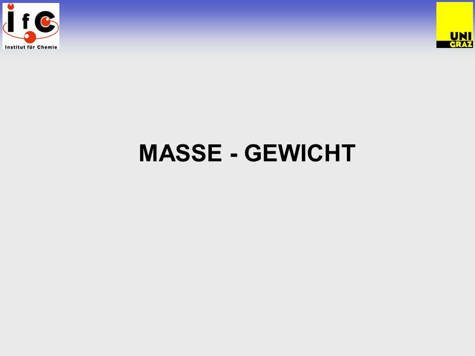 MASSE - GEWICHT