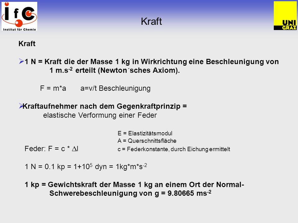 Kraft 1 N = Kraft die der Masse 1 kg in Wirkrichtung eine Beschleunigung von 1 m.s -2 erteilt (Newton´sches Axiom). F = m*aa=v/t Beschleunigung Krafta