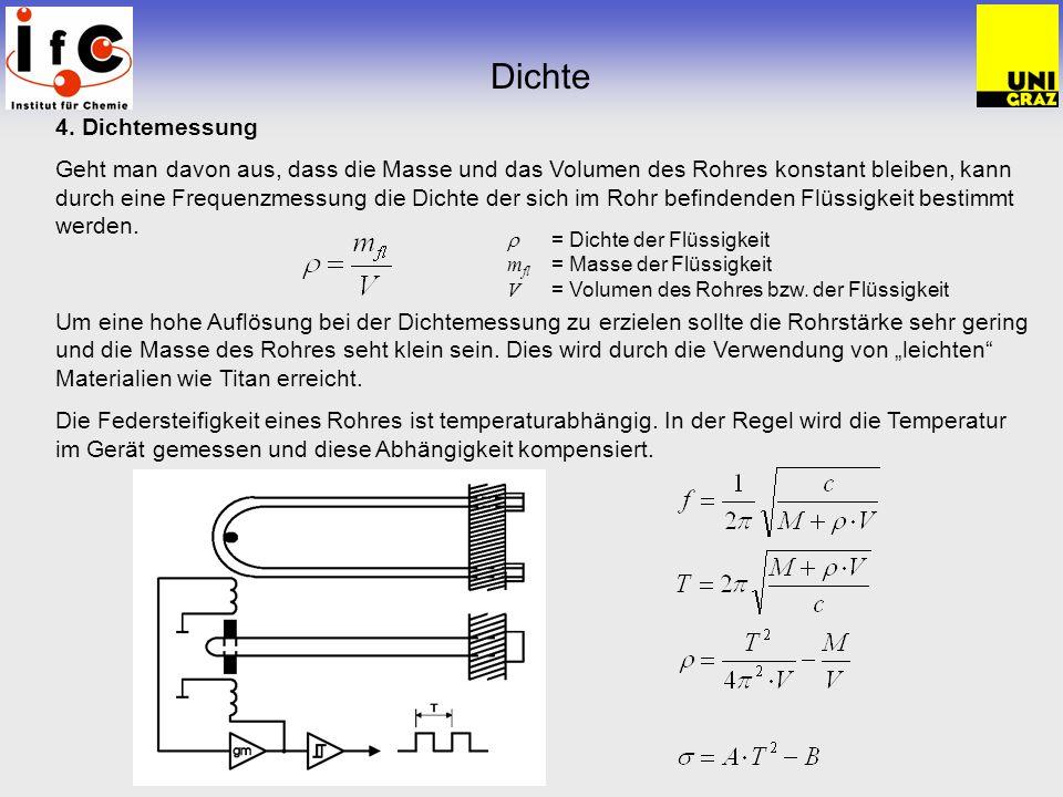 4. Dichtemessung Geht man davon aus, dass die Masse und das Volumen des Rohres konstant bleiben, kann durch eine Frequenzmessung die Dichte der sich i