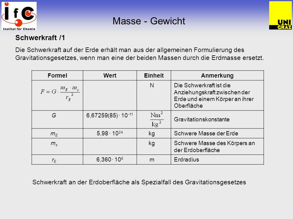 Masse - Gewicht Schwerkraft /1 Die Schwerkraft auf der Erde erhält man aus der allgemeinen Formulierung des Gravitationsgesetzes, wenn man eine der be