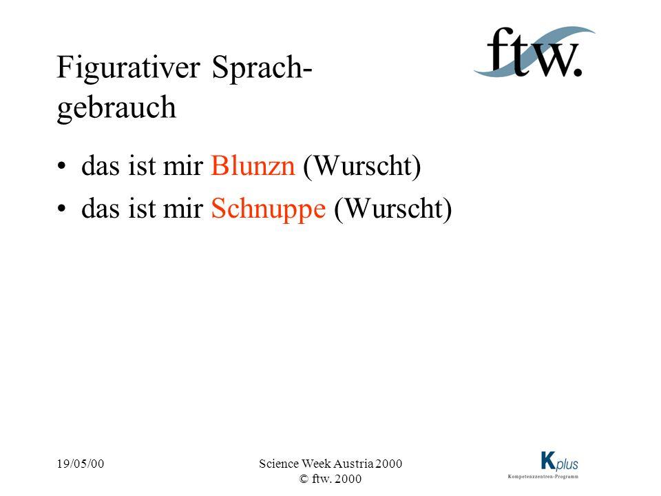 19/05/00Science Week Austria 2000 © ftw. 2000 Figurativer Sprach- gebrauch das ist mir Blunzn (Wurscht) das ist mir Schnuppe (Wurscht)