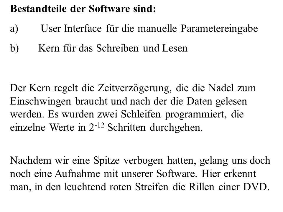 Bestandteile der Software sind: a) User Interface für die manuelle Parametereingabe b) Kern für das Schreiben und Lesen Der Kern regelt die Zeitverzög