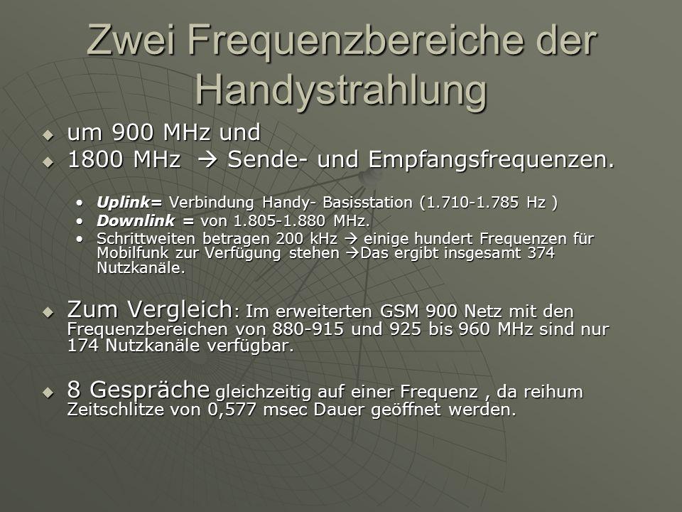 Zwei Frequenzbereiche der Handystrahlung um 900 MHz und um 900 MHz und 1800 MHz Sende- und Empfangsfrequenzen.