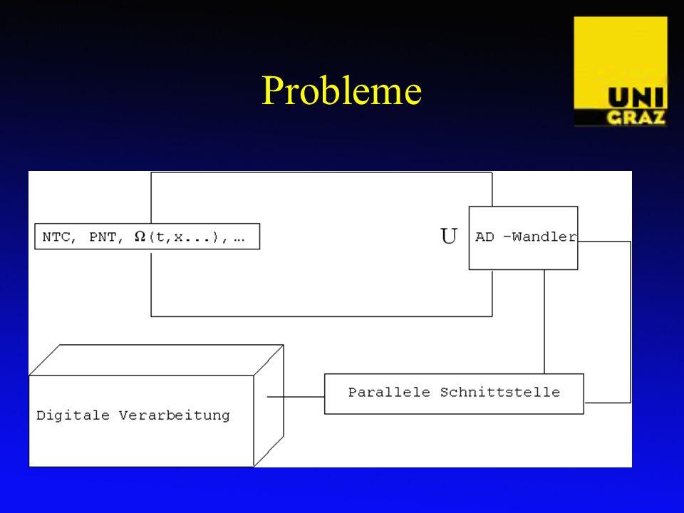Probleme Zweites Problem: Messpannung brach ursprünglich immer zusammen Lösung: Externe Spannung an zu messenden Widerstand Erstes Problem: Budget Lös