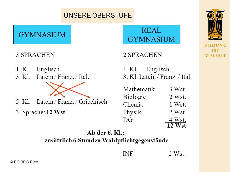 © BG/BRG Ried Bildungswege nach der 4.Klasse AHS 4.