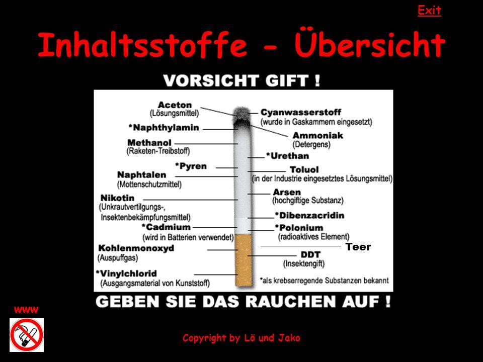 Exit www Copyright by Lö und Jako Nikotin Nikotin, ein hochwirksames Insektenvernichtungsmittel, ist Gift für das Nervensystem.