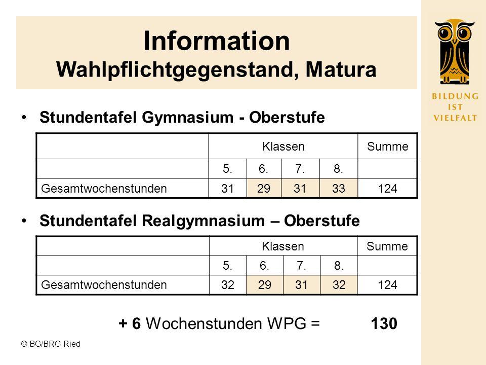 © BG/BRG Ried Realgymnasium Oberstufe