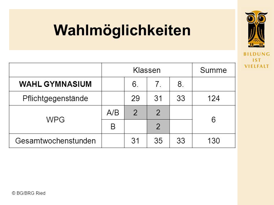 © BG/BRG Ried Information Wahlpflichtgegenstand, Matura Stundentafel Gymnasium - Oberstufe Stundentafel Realgymnasium – Oberstufe + 6 Wochenstunden WPG = 130 KlassenSumme 5.6.7.8.