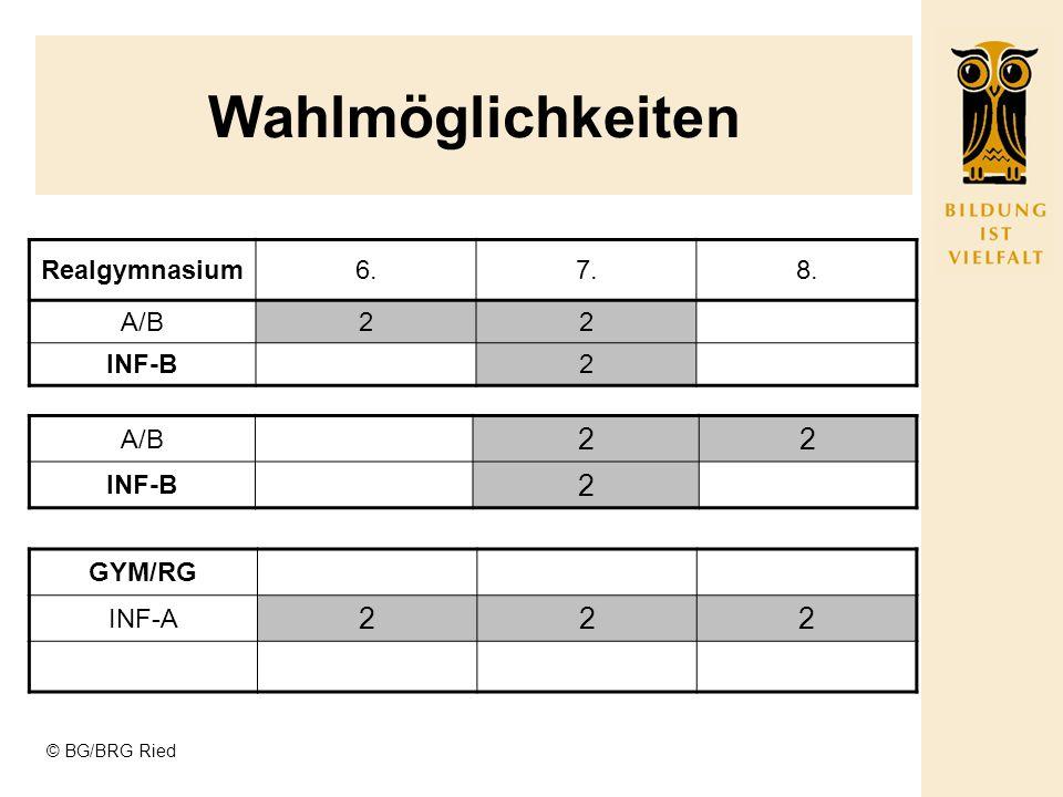 © BG/BRG Ried Wahlmöglichkeiten Gymnasium6.7.8. A/B22 B2 22 B 2 22 B 2 22 B 2
