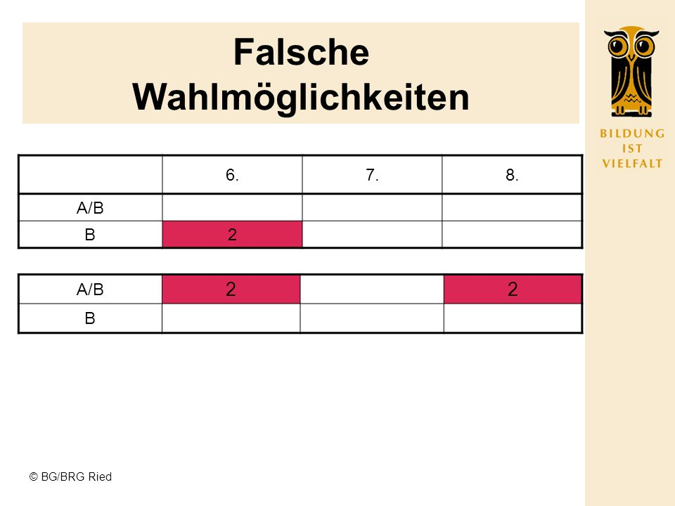 © BG/BRG Ried Falsche Wahlmöglichkeiten 6.7.8. A/B B2 22 B