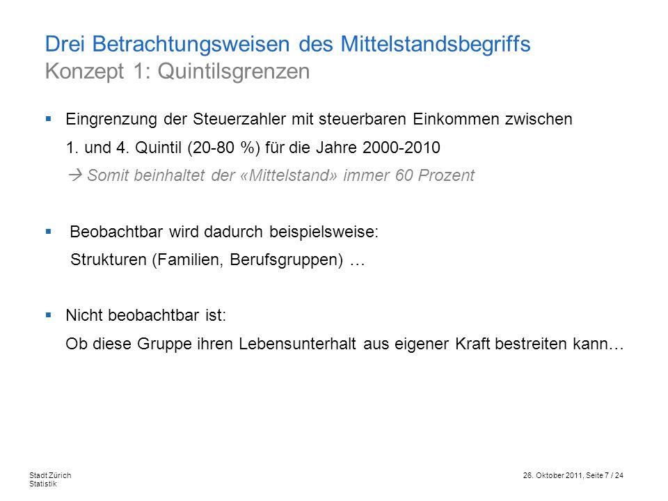 26. Oktober 2011, Seite 7 / 24Stadt Zürich Statistik Eingrenzung der Steuerzahler mit steuerbaren Einkommen zwischen 1. und 4. Quintil (20-80 %) für d