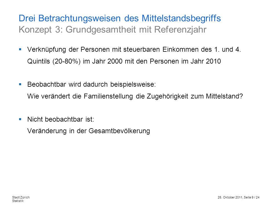 26. Oktober 2011, Seite 9 / 24Stadt Zürich Statistik Drei Betrachtungsweisen des Mittelstandsbegriffs Konzept 3: Grundgesamtheit mit Referenzjahr Verk