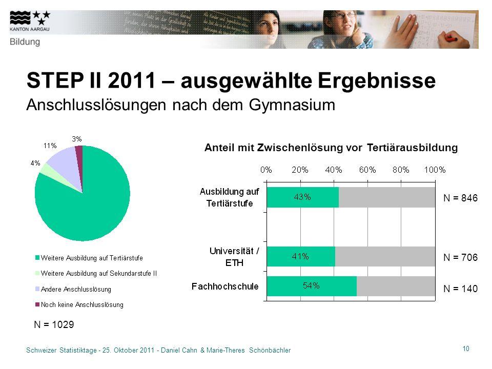 10 Schweizer Statistiktage - 25.
