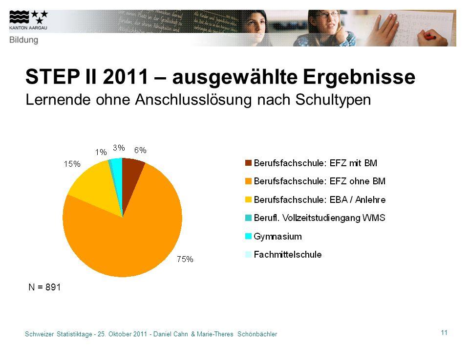 11 Schweizer Statistiktage - 25.
