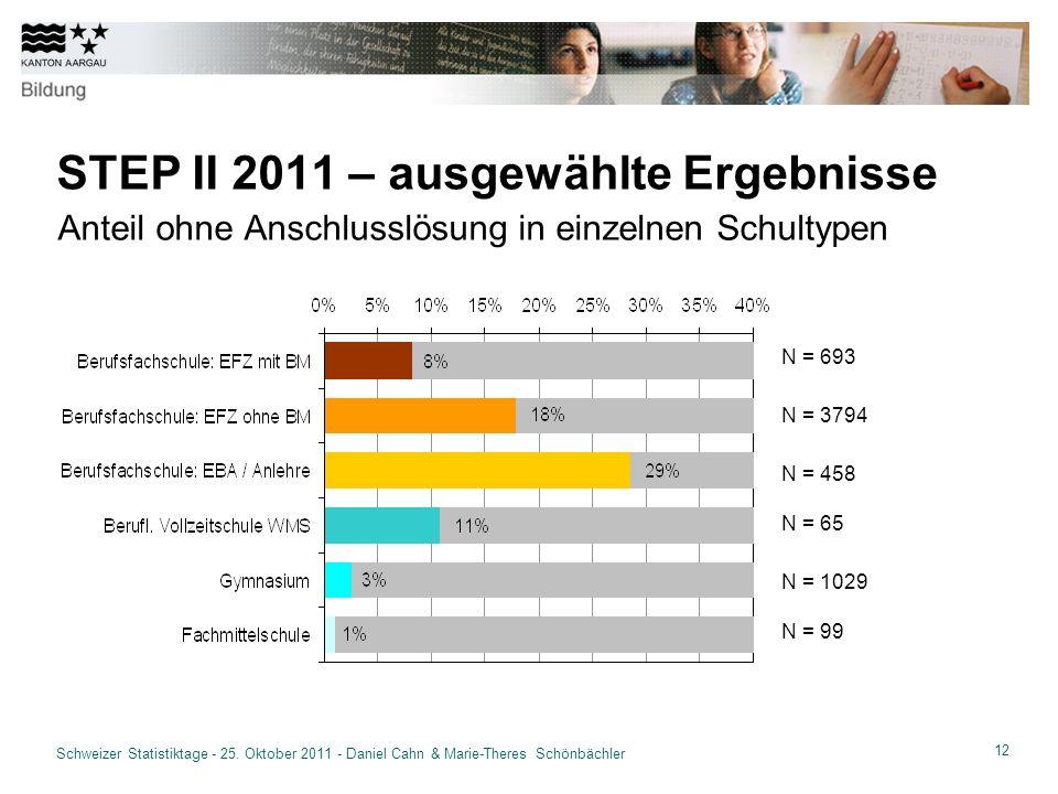 12 Schweizer Statistiktage - 25.
