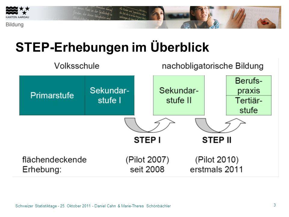 4 Schweizer Statistiktage - 25.