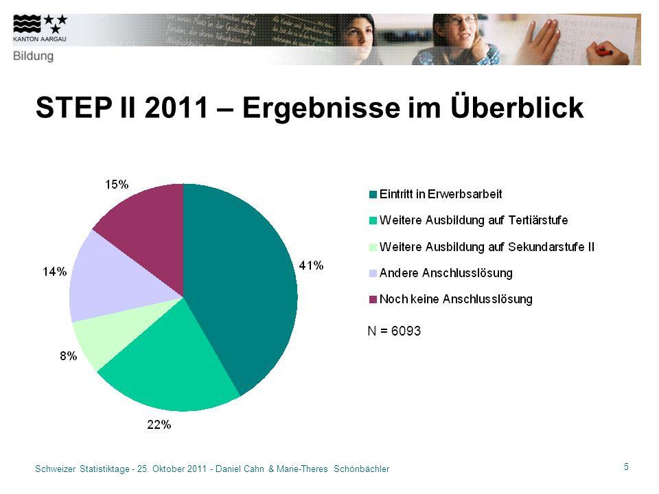 5 Schweizer Statistiktage - 25.