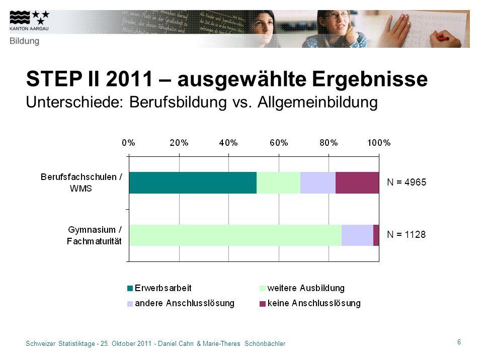 6 Schweizer Statistiktage - 25.
