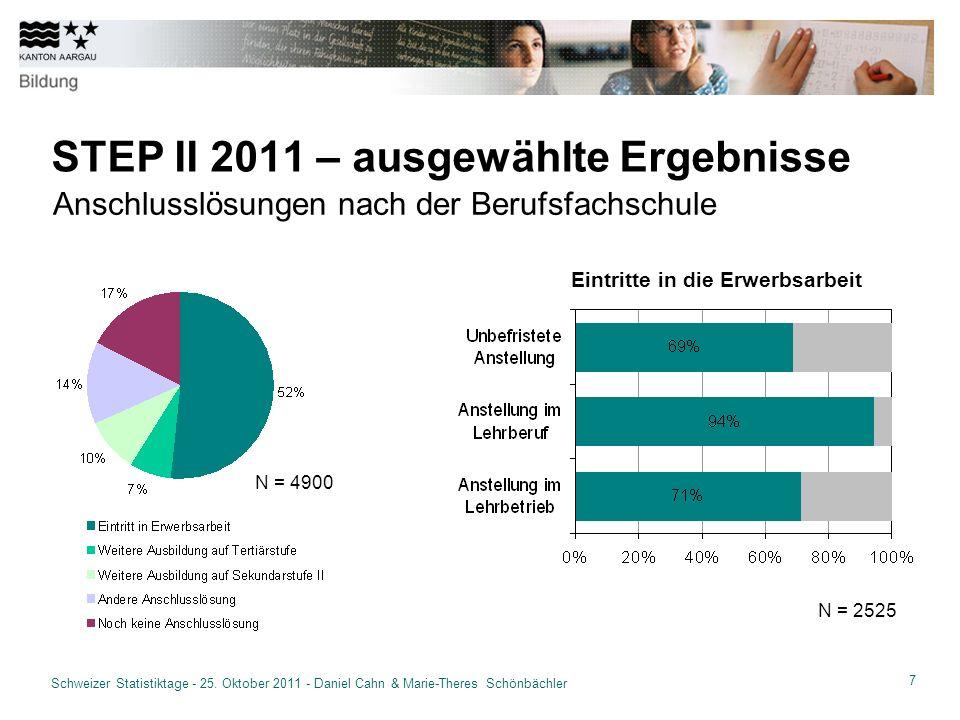 8 Schweizer Statistiktage - 25.