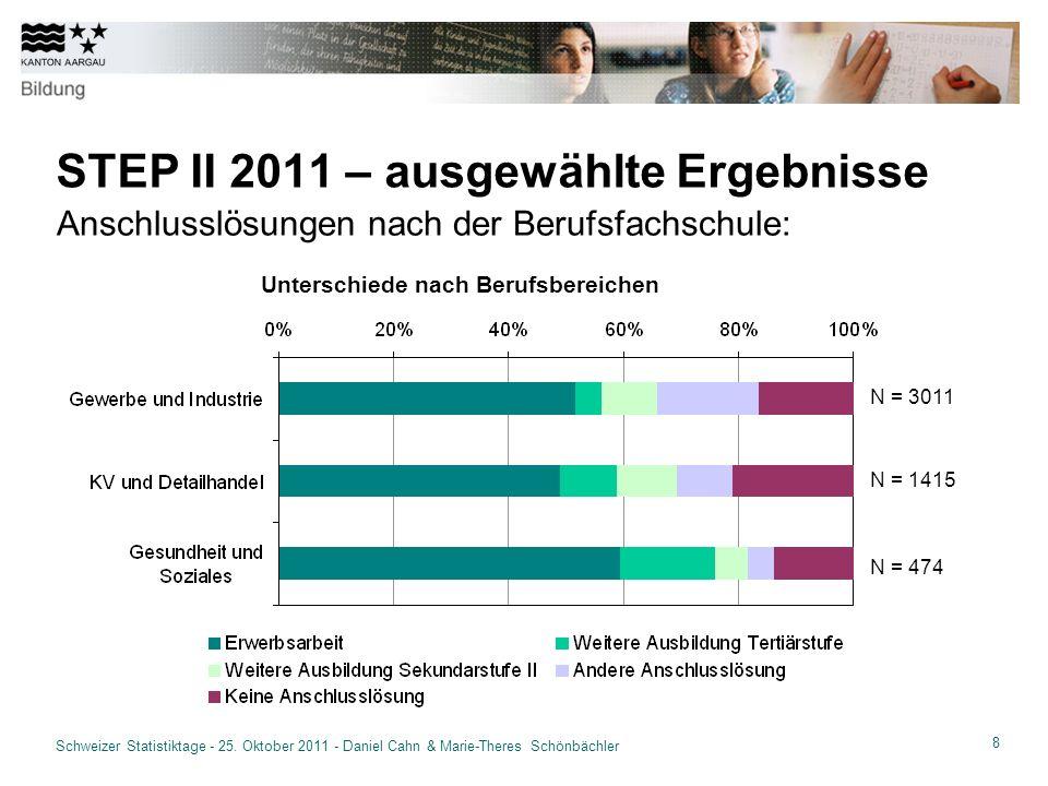 9 Schweizer Statistiktage - 25.