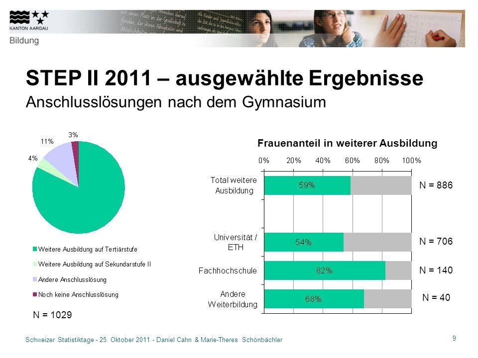 20 Schweizer Statistiktage - 25.