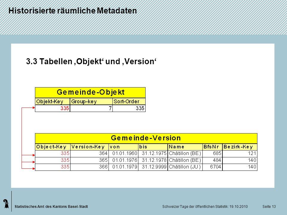 Statistisches Amt des Kantons Basel-Stadt Historisierte räumliche Metadaten Schweizer Tage der öffentlichen Statistik: 19.10.2010 Seite 13 3.3 Tabelle