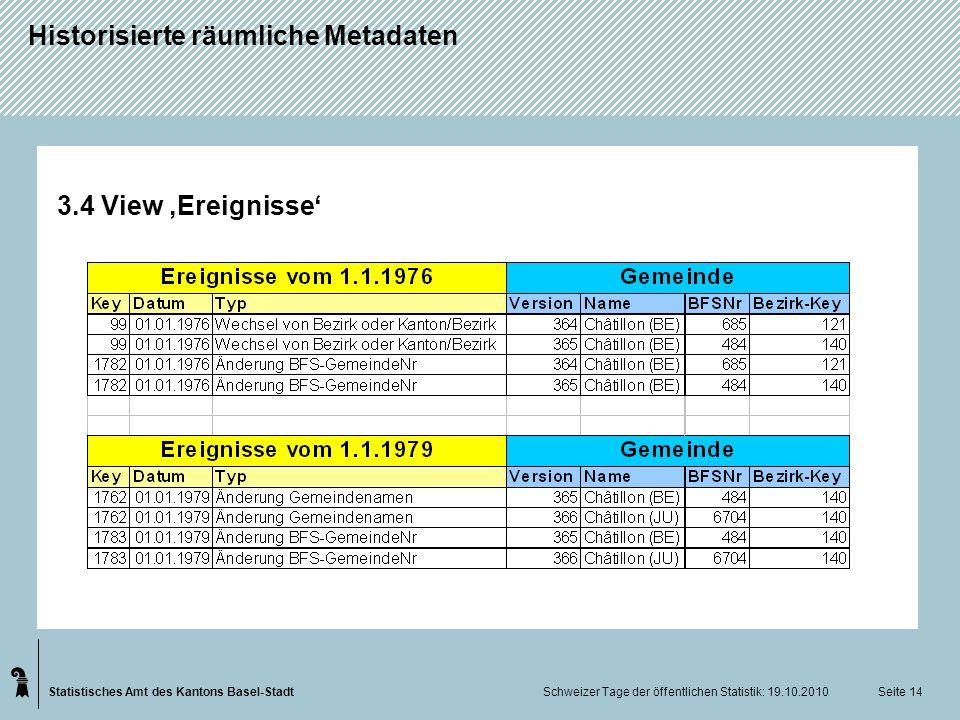 Statistisches Amt des Kantons Basel-Stadt Historisierte räumliche Metadaten Schweizer Tage der öffentlichen Statistik: 19.10.2010 Seite 14 3.4 View Er