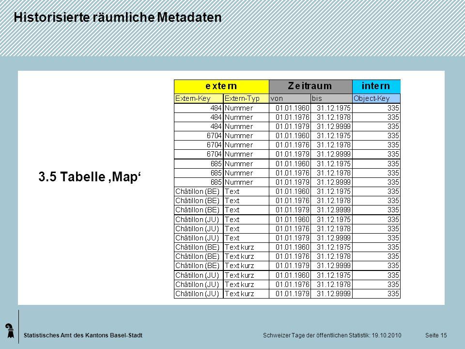 Statistisches Amt des Kantons Basel-Stadt Historisierte räumliche Metadaten Schweizer Tage der öffentlichen Statistik: 19.10.2010 Seite 15 3.5 Tabelle