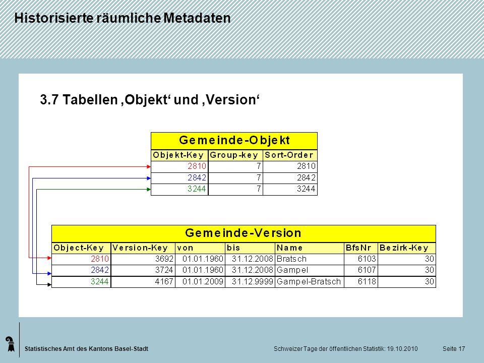 Statistisches Amt des Kantons Basel-Stadt Historisierte räumliche Metadaten Schweizer Tage der öffentlichen Statistik: 19.10.2010 Seite 17 3.7 Tabelle