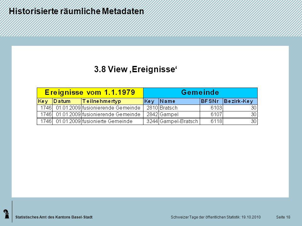 Statistisches Amt des Kantons Basel-Stadt Historisierte räumliche Metadaten Schweizer Tage der öffentlichen Statistik: 19.10.2010 Seite 18 3.8 View Er