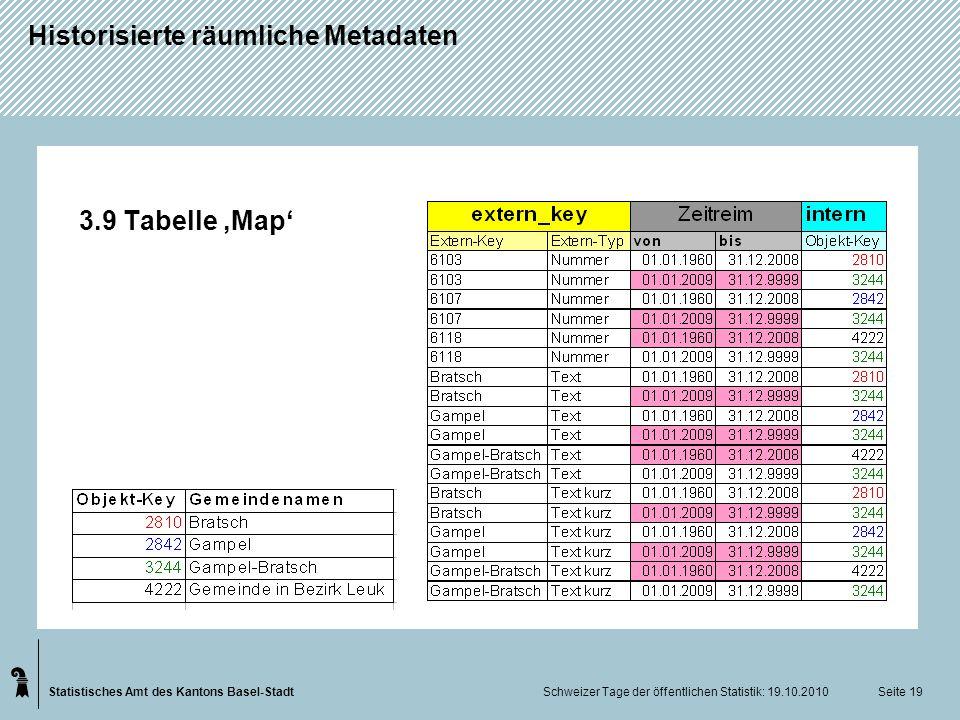 Statistisches Amt des Kantons Basel-Stadt Historisierte räumliche Metadaten Schweizer Tage der öffentlichen Statistik: 19.10.2010 Seite 19 3.9 Tabelle
