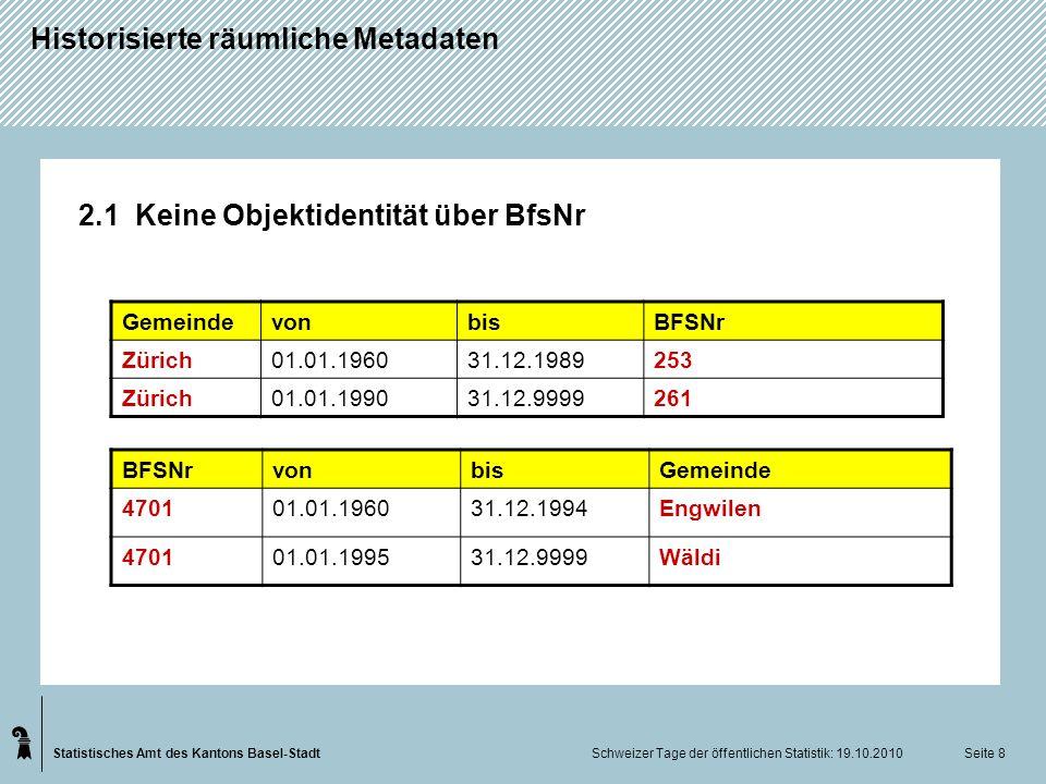 Statistisches Amt des Kantons Basel-Stadt Historisierte räumliche Metadaten Schweizer Tage der öffentlichen Statistik: 19.10.2010 Seite 19 3.9 Tabelle Map