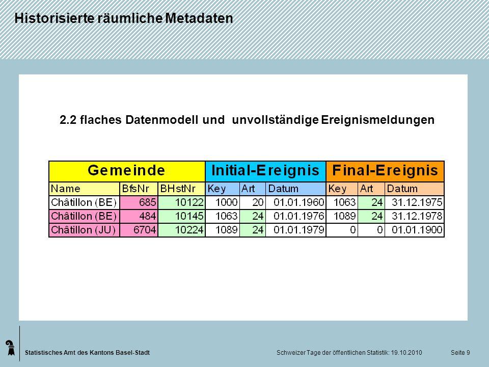 Statistisches Amt des Kantons Basel-Stadt Historisierte räumliche Metadaten Schweizer Tage der öffentlichen Statistik: 19.10.2010 Seite 9 2.2 flaches