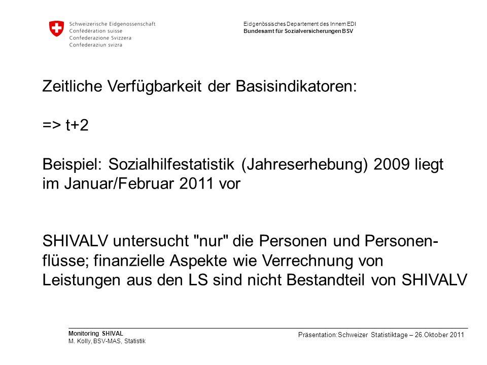Präsentation:Schweizer Statistiktage – 26.Oktober 2011 Monitoring SHIVAL M.