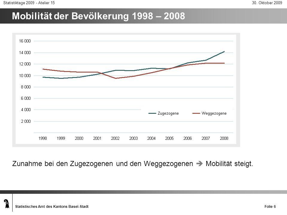 Statistisches Amt des Kantons Basel-Stadt Statistiktage 2009 - Atelier 1530.