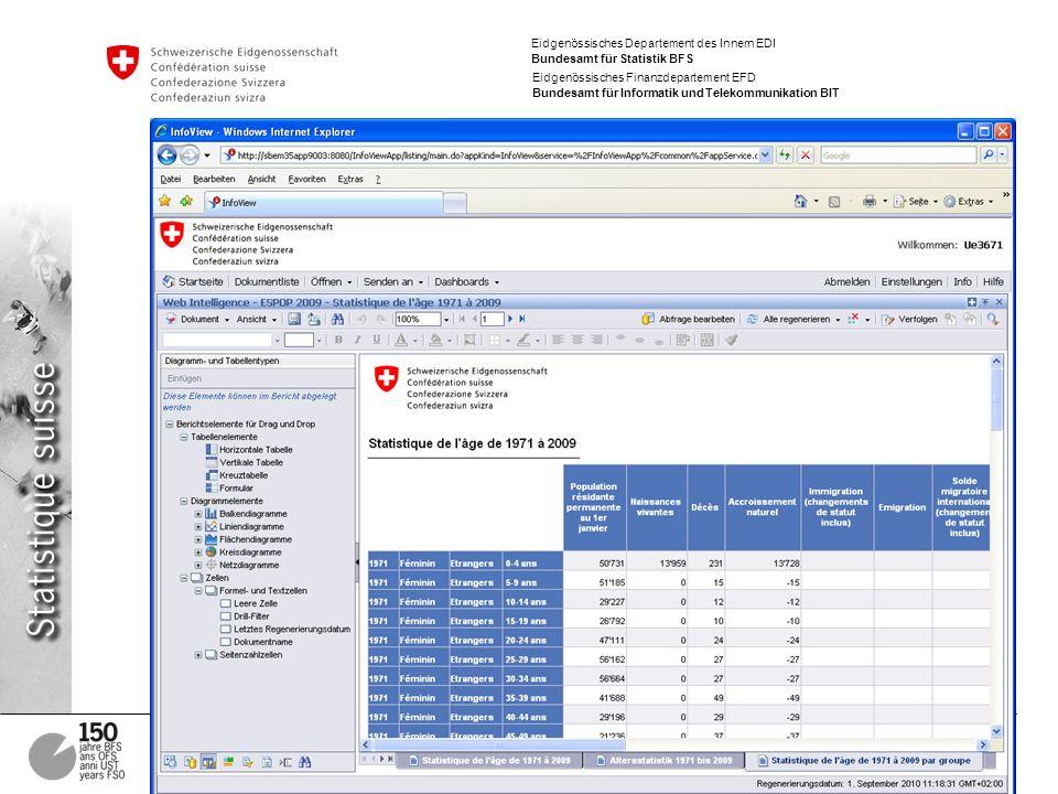Eidgenössisches Departement des Innern EDI Bundesamt für Statistik BFS Eidgenössisches Finanzdepartement EFD Bundesamt für Informatik und Telekommunikation BIT 13 Projekt Output Services, Präsentation 19.