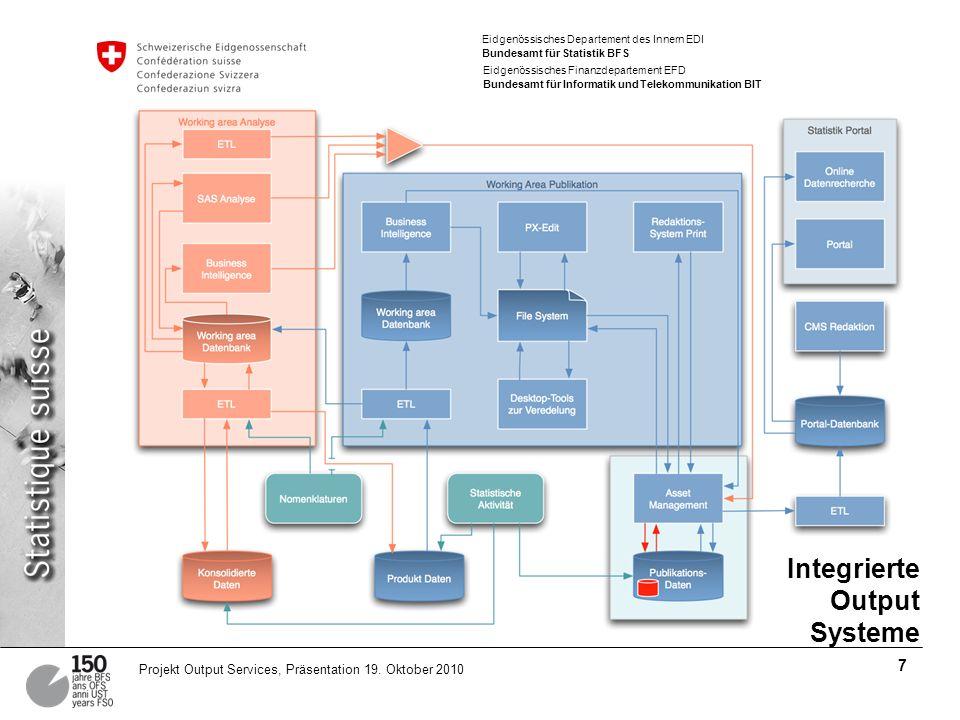Eidgenössisches Departement des Innern EDI Bundesamt für Statistik BFS Eidgenössisches Finanzdepartement EFD Bundesamt für Informatik und Telekommunikation BIT 7 Projekt Output Services, Präsentation 19.