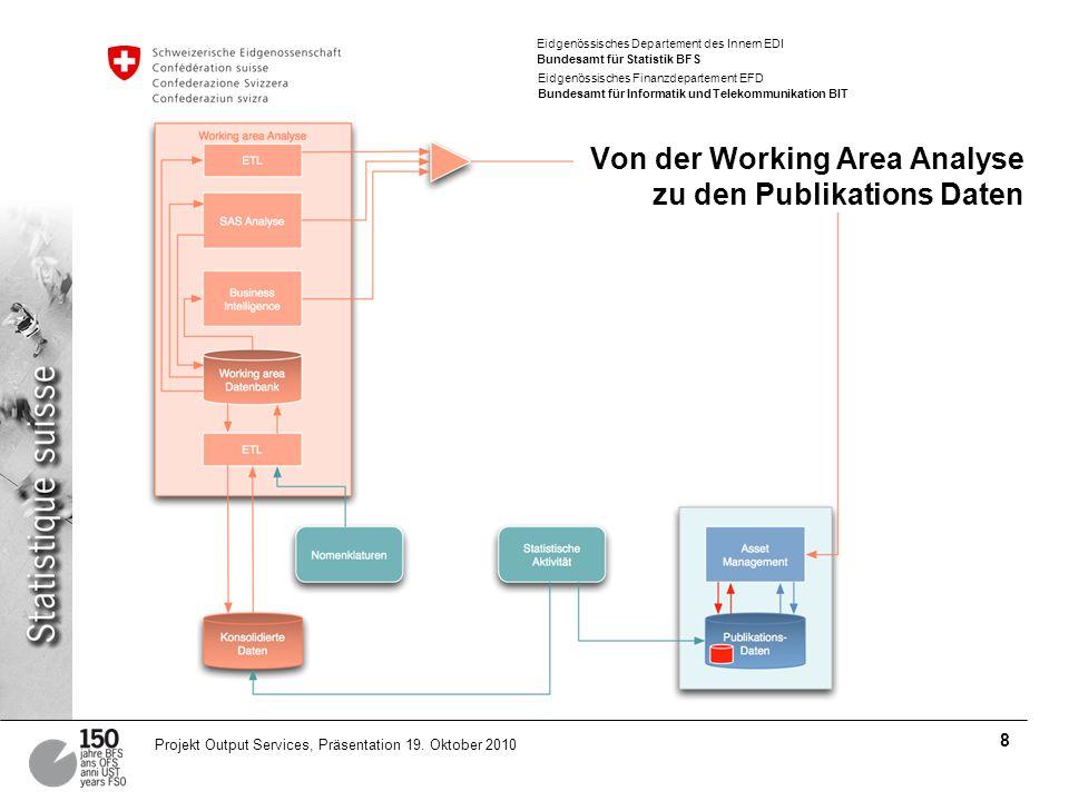 Eidgenössisches Departement des Innern EDI Bundesamt für Statistik BFS Eidgenössisches Finanzdepartement EFD Bundesamt für Informatik und Telekommunikation BIT 8 Projekt Output Services, Präsentation 19.
