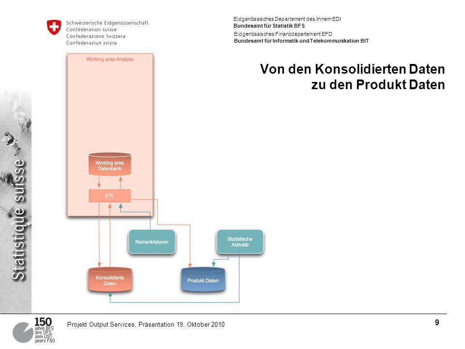 Eidgenössisches Departement des Innern EDI Bundesamt für Statistik BFS Eidgenössisches Finanzdepartement EFD Bundesamt für Informatik und Telekommunikation BIT 20 Projekt Output Services, Präsentation 19.