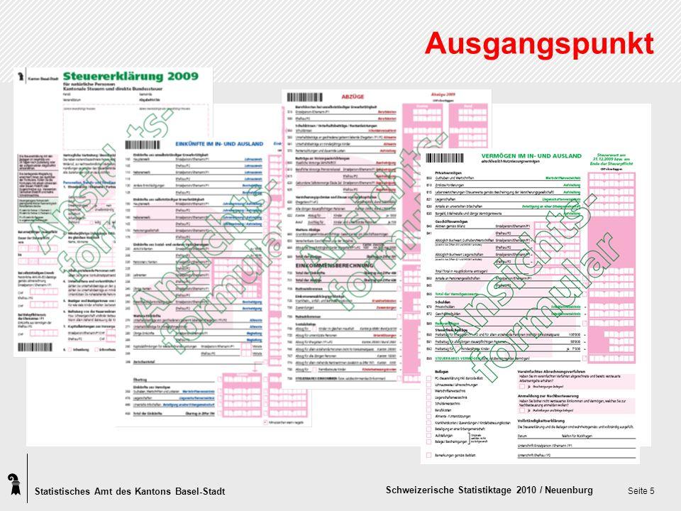 Statistisches Amt des Kantons Basel-Stadt Schweizerische Statistiktage 2010 / Neuenburg Seite 5 Ausgangspunkt