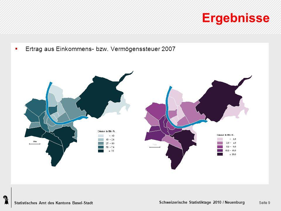 Statistisches Amt des Kantons Basel-Stadt Schweizerische Statistiktage 2010 / Neuenburg Seite 9 Ergebnisse Ertrag aus Einkommens- bzw.
