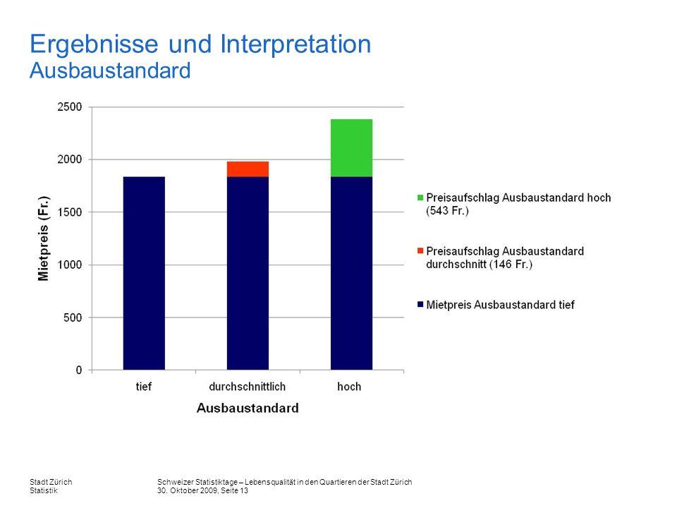Schweizer Statistiktage – Lebensqualität in den Quartieren der Stadt Zürich 30. Oktober 2009, Seite 13 Stadt Zürich Statistik Ergebnisse und Interpret